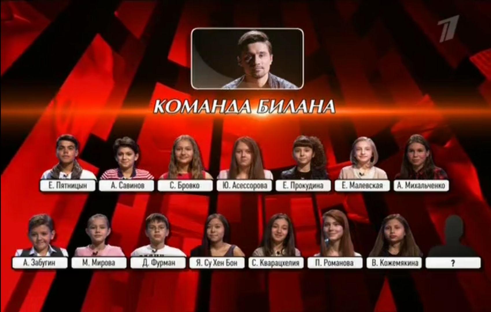 голос все участники 2 сезона фото