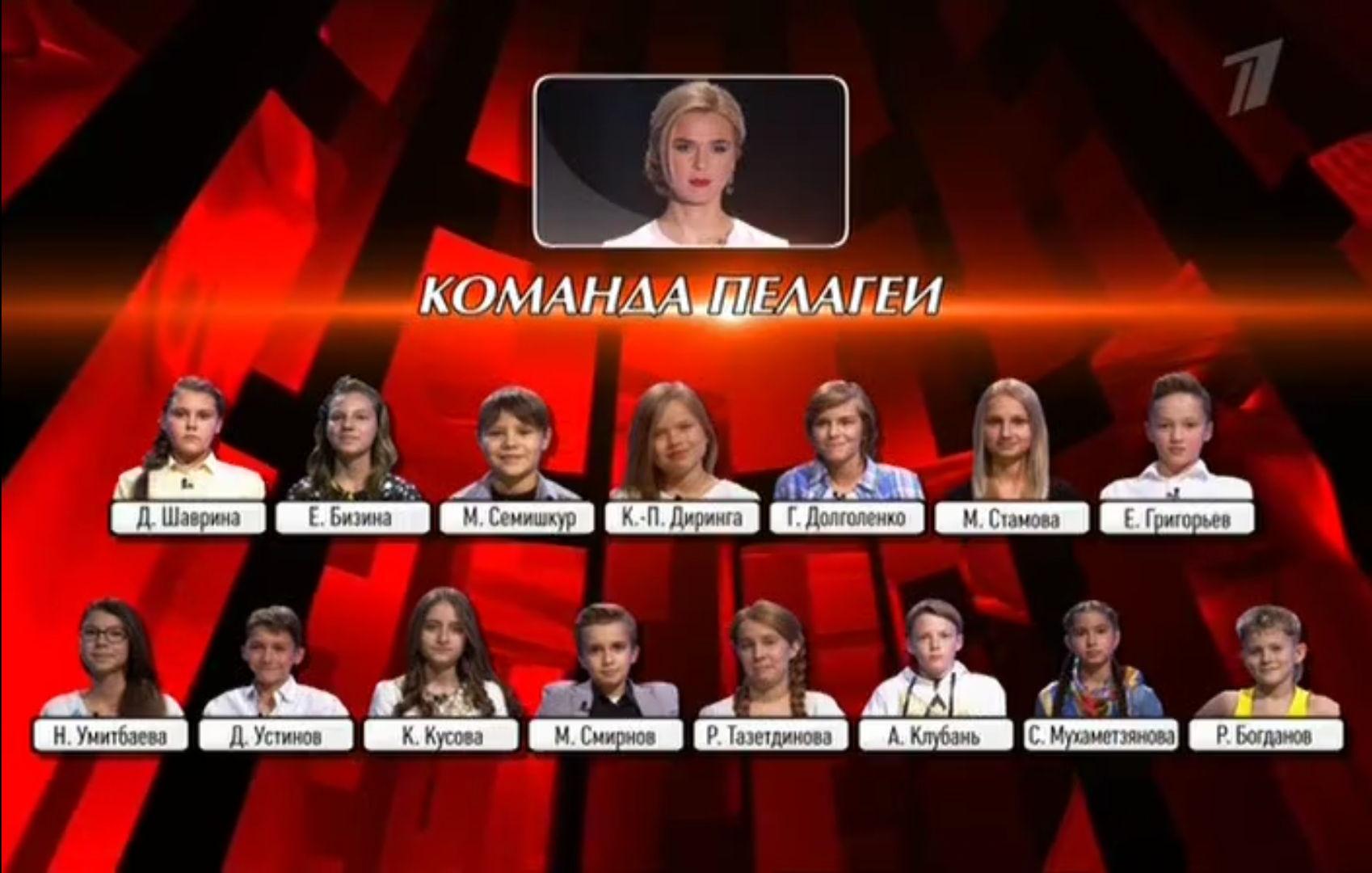 Участники голос дети 2018 список и фото